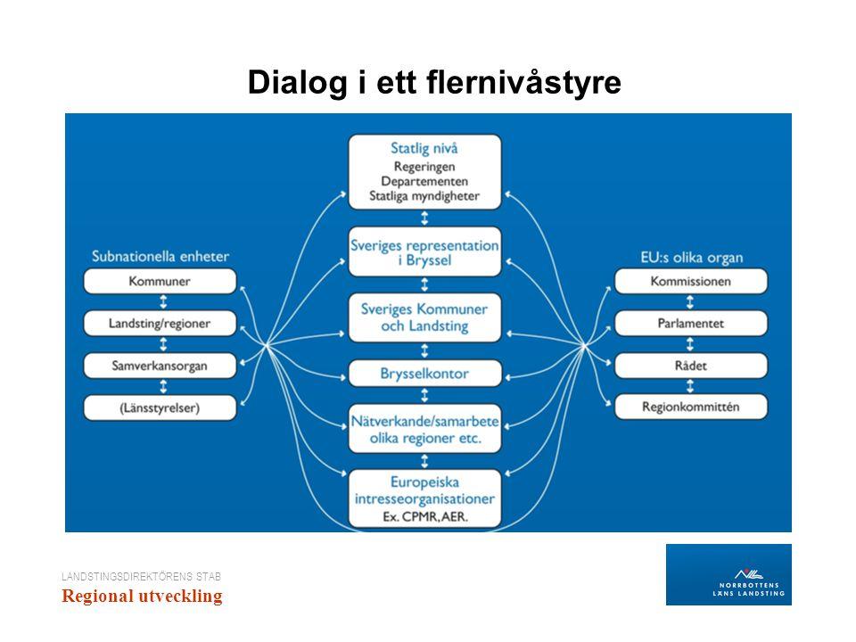 LANDSTINGSDIREKTÖRENS STAB Regional utveckling Dialog i ett flernivåstyre