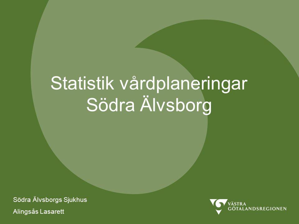 Södra Älvsborgs Sjukhus Alingsås lasarett Statistik vårdplaneringar Södra Älvsborg Södra Älvsborgs Sjukhus Alingsås Lasarett