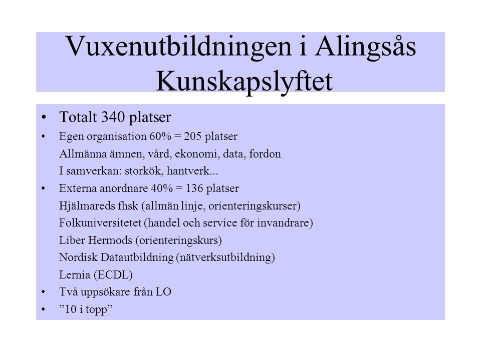 Vuxenutbildningen i Alingsås Kunskapslyftet Totalt 340 platser Egen organisation 60% = 205 platser Allmänna ämnen, vård, ekonomi, data, fordon I samverkan: storkök, hantverk...
