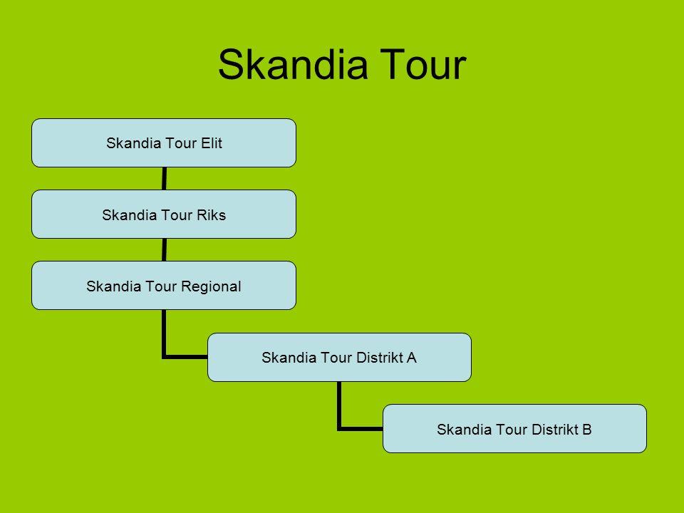 Skandia Tour Skandia Tour Elit Skandia Tour Riks Skandia Tour Regional Skandia Tour Distrikt A Skandia Tour Distrikt B