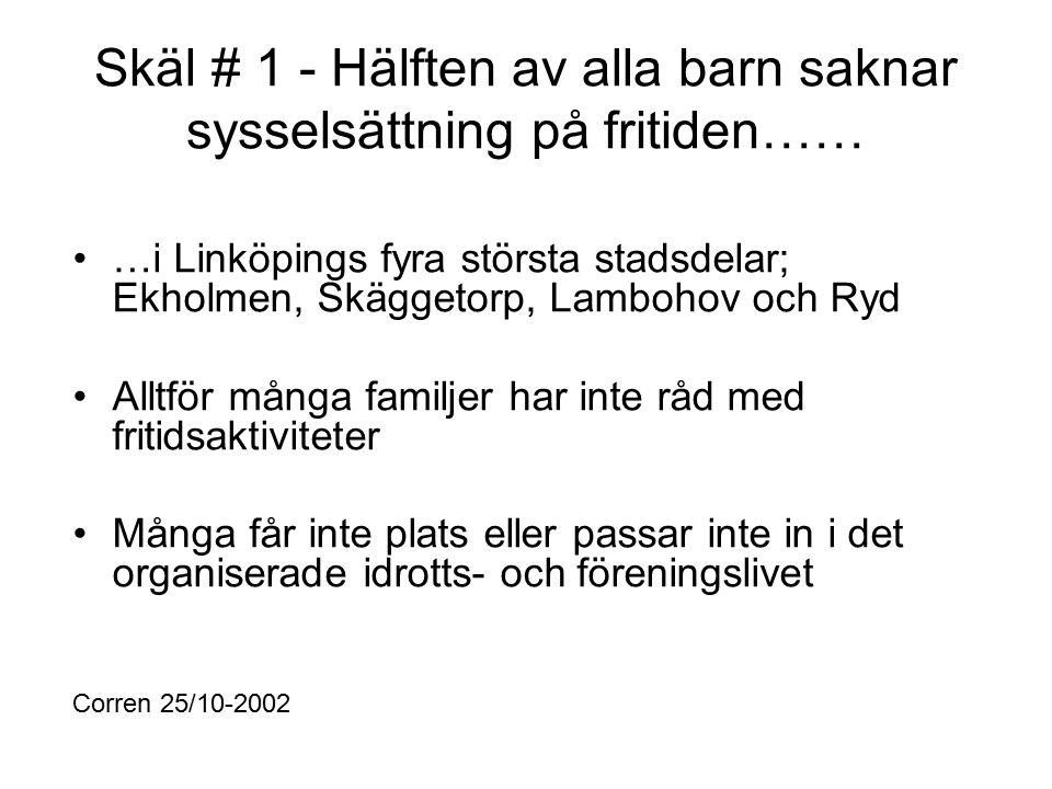 Skäl # 1 - Hälften av alla barn saknar sysselsättning på fritiden…… …i Linköpings fyra största stadsdelar; Ekholmen, Skäggetorp, Lambohov och Ryd Allt