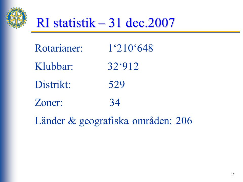 "2 RI statistik – 31 dec.2007 Rotary Internationals databas, www.rotary.or g ""Medlemswe bben"" ≠ SRS databas NORFOs databas Rotarianer: 1'210'648 Klubba"