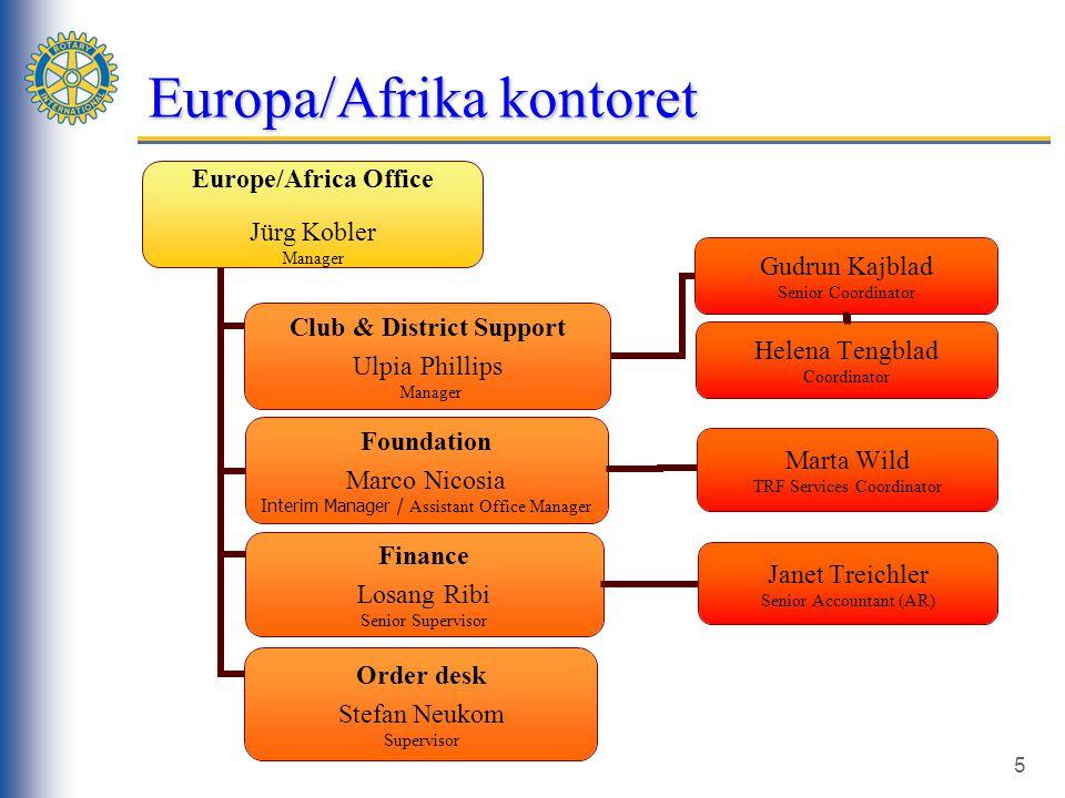 5 Europa/Afrika kontoret Helena Tengblad Coordinator Janet Treichler Senior Accountant (AR) Marta Wild TRF Services Coordinator