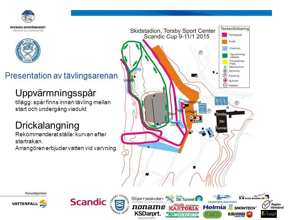 Presentation av tävlingsarenan Uppvärmningsspår tillägg: spår finns innan tävling mellan start och undergång viadukt Drickalangning Rekommenderat stäl