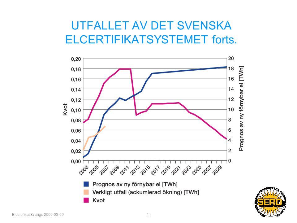 Elcertifikat Sverige 2009-03-09 11 UTFALLET AV DET SVENSKA ELCERTIFIKATSYSTEMET forts.