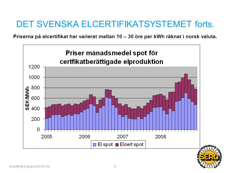 Elcertifikat Sverige 2009-03-09 9 DET SVENSKA ELCERTIFIKATSYSTEMET forts.