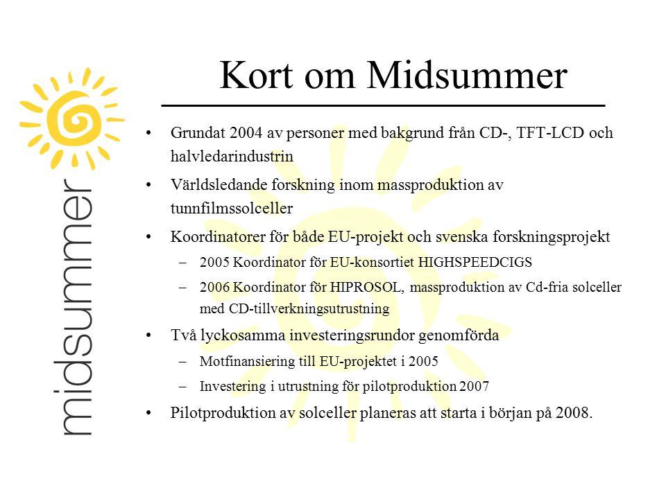 Kort om Midsummer Grundat 2004 av personer med bakgrund från CD-, TFT-LCD och halvledarindustrin Världsledande forskning inom massproduktion av tunnfilmssolceller Koordinatorer för både EU-projekt och svenska forskningsprojekt –2005 Koordinator för EU-konsortiet HIGHSPEEDCIGS –2006 Koordinator för HIPROSOL, massproduktion av Cd-fria solceller med CD-tillverkningsutrustning Två lyckosamma investeringsrundor genomförda –Motfinansiering till EU-projektet i 2005 –Investering i utrustning för pilotproduktion 2007 Pilotproduktion av solceller planeras att starta i början på 2008.