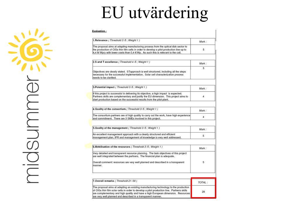 EU Nytta av EU-projektet för Midsummer –Tillgång till riskkapital –Kvalitetsstämpel –Möjlighet att expandera fort Nytta av EU-projektet för Sverige –Sedan EU-projektet startade har Midsummer betalat in >3.000.000 SEK i skatter och arbetsgivaravgifter till staten.