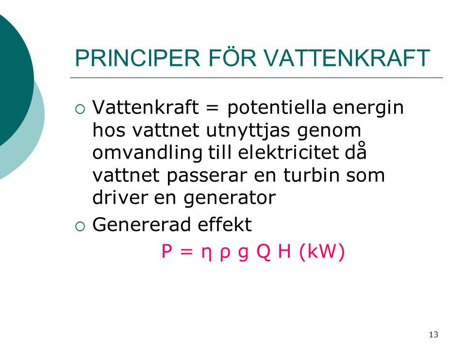 14  P = effekt (kW)  η = turbinens verkningsgrad (-)  ρ = vattnets densitet (t/m 3 )  g = tyngdaccelerationen (m/s 2 )  Q = vattenföring (m 3 /s)  H = fallhöjd = nivåskillnad mellan övre och nedre vattenyta (m)