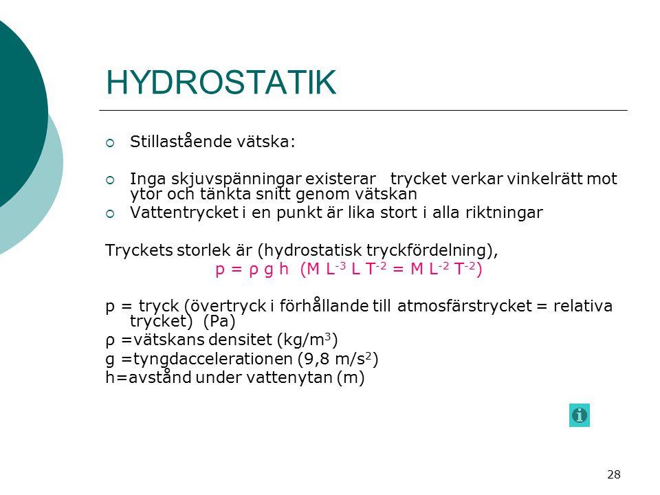 29 Ekvationen uttrycker den sk hydrostatiska paradoxen
