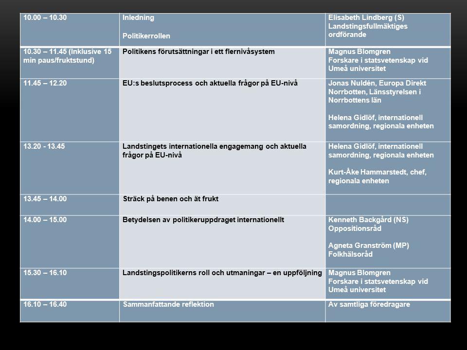 10.00 – 10.30Inledning Politikerrollen Elisabeth Lindberg (S) Landstingsfullmäktiges ordförande 10.30 – 11.45 (Inklusive 15 min paus/fruktstund) Politikens förutsättningar i ett flernivåsystemMagnus Blomgren Forskare i statsvetenskap vid Umeå universitet 11.45 – 12.20 EU:s beslutsprocess och aktuella frågor på EU-nivå Jonas Nuldén, Europa Direkt Norrbotten, Länsstyrelsen i Norrbottens län Helena Gidlöf, internationell samordning, regionala enheten 13.20 - 13.45Landstingets internationella engagemang och aktuella frågor på EU-nivå Helena Gidlöf, internationell samordning, regionala enheten Kurt-Åke Hammarstedt, chef, regionala enheten 13.45 – 14.00Sträck på benen och ät frukt 14.00 – 15.00Betydelsen av politikeruppdraget internationelltKenneth Backgård (NS) Oppositionsråd Agneta Granström (MP) Folkhälsoråd 15.30 – 16.10Landstingspolitikerns roll och utmaningar – en uppföljningMagnus Blomgren Forskare i statsvetenskap vid Umeå universitet 16.10 – 16.40Sammanfattande reflektionAv samtliga föredragare
