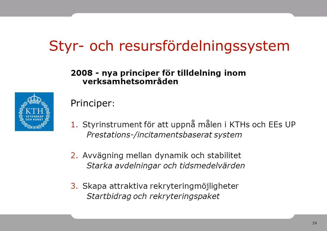 19 2008 - nya principer för tilldelning inom verksamhetsområden Principer : 1.Styrinstrument för att uppnå målen i KTHs och EEs UP Prestations-/incitamentsbaserat system 2.Avvägning mellan dynamik och stabilitet Starka avdelningar och tidsmedelvärden 3.Skapa attraktiva rekryteringmöjligheter Startbidrag och rekryteringspaket Styr- och resursfördelningssystem