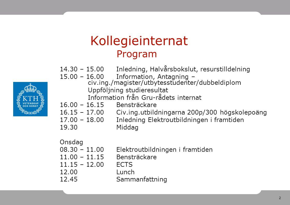 2 Kollegieinternat Program 14.30 – 15.00 Inledning, Halvårsbokslut, resurstilldelning 15.00 – 16.00Information, Antagning – civ.ing./magister/utbytesstudenter/dubbeldiplom Uppföljning studieresultat Information från Gru-rådets internat 16.00 – 16.15Bensträckare 16.15 – 17.00Civ.ing.utbildningarna 200p/300 högskolepoäng 17.00 – 18.00Inledning Elektroutbildningen i framtiden 19.30Middag Onsdag 08.30 – 11.00Elektroutbildningen i framtiden 11.00 – 11.15Bensträckare 11.15 – 12.00ECTS 12.00Lunch 12.45Sammanfattning