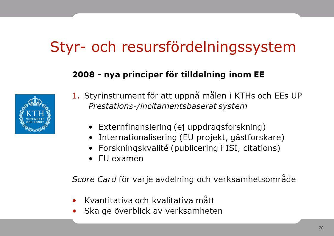 20 2008 - nya principer för tilldelning inom EE 1.Styrinstrument för att uppnå målen i KTHs och EEs UP Prestations-/incitamentsbaserat system Externfinansiering (ej uppdragsforskning) Internationalisering (EU projekt, gästforskare) Forskningskvalité (publicering i ISI, citations) FU examen Score Card för varje avdelning och verksamhetsområde Kvantitativa och kvalitativa mått Ska ge överblick av verksamheten Styr- och resursfördelningssystem