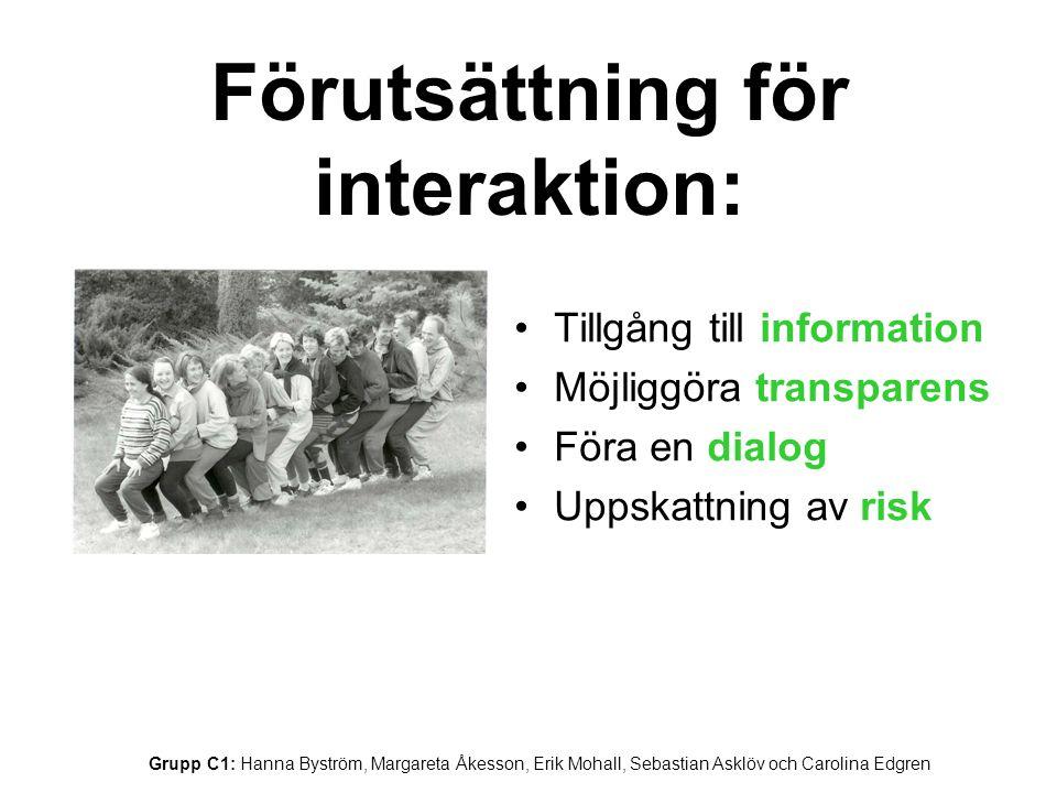Förutsättning för interaktion: Tillgång till information Möjliggöra transparens Föra en dialog Uppskattning av risk Grupp C1: Hanna Byström, Margareta