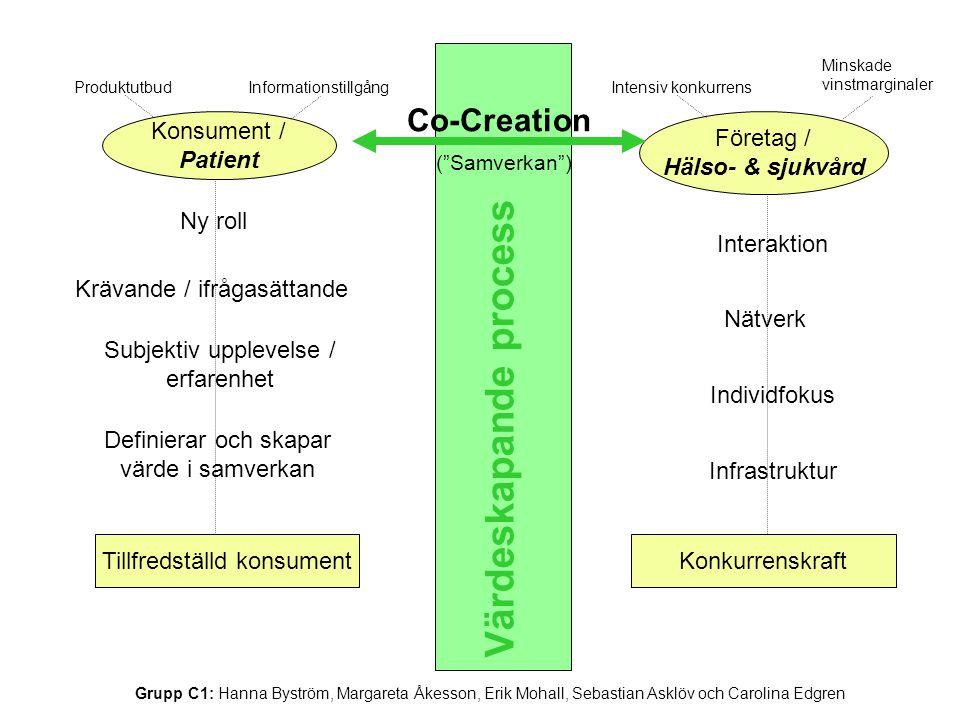 Veckans tema: Relationer & värdeskapande Huvudidéer: Möjliggöra interaktion, samverkan med konsument och uppbyggnad av nätverk runt kärnprodukt är nyckeln till värdeskapande och konkurrenskraft.