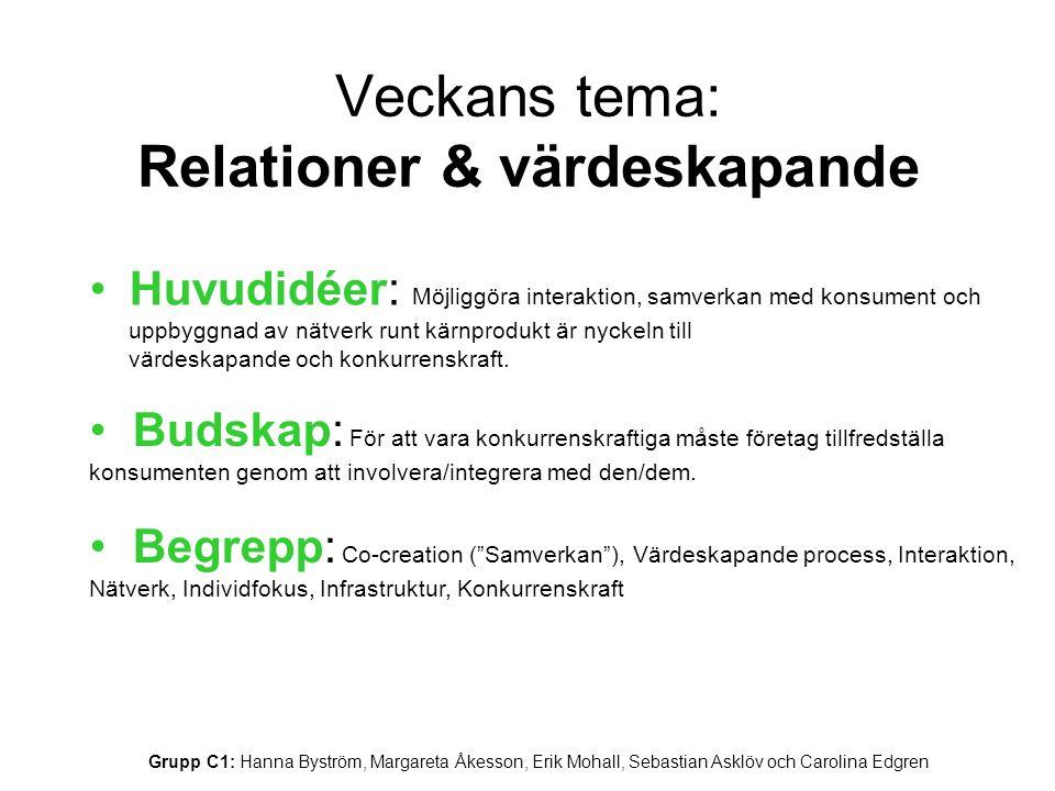 Veckans tema: Relationer & värdeskapande Huvudidéer: Möjliggöra interaktion, samverkan med konsument och uppbyggnad av nätverk runt kärnprodukt är nyc