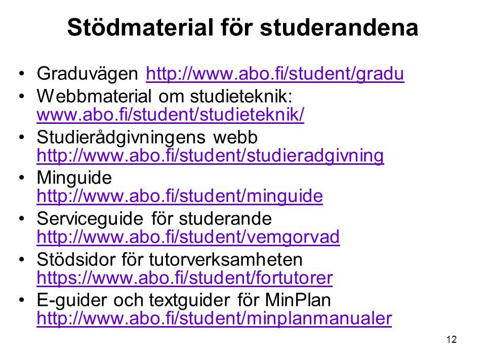12 Stödmaterial för studerandena Graduvägen http://www.abo.fi/student/graduhttp://www.abo.fi/student/gradu Webbmaterial om studieteknik: www.abo.fi/st