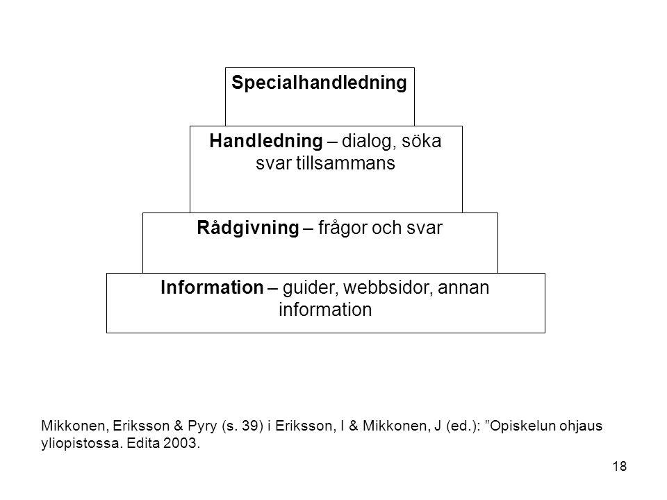"""18 Mikkonen, Eriksson & Pyry (s. 39) i Eriksson, I & Mikkonen, J (ed.): """"Opiskelun ohjaus yliopistossa. Edita 2003. Information – guider, webbsidor, a"""