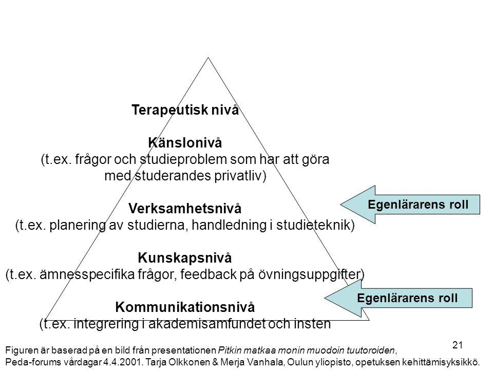 21 Terapeutisk nivå Känslonivå (t.ex. frågor och studieproblem som har att göra med studerandes privatliv) Verksamhetsnivå (t.ex. planering av studier