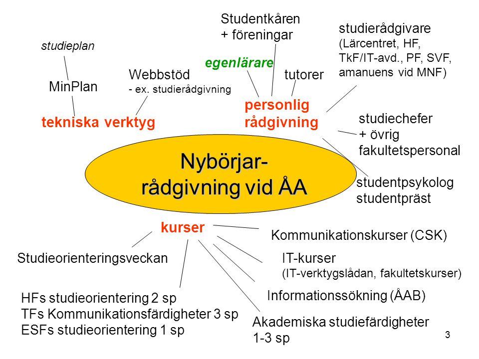 4 Akademiska studiefärdigheter… Det studerande behöver behärska för att effektivt kunna studera vid ÅA –Praktisk info om ÅA som studiemiljö (studieorientering, studenttutorverksamhet, Studentkåren) –Förmåga att planera sina studier (MinPlan, egenlärare, studenttutorer) –Integrering i Akademin som vetenskapssamfund (huvudämnet, egenläraren mm.) –ÅA:s IT-miljö, IT-kurser och informationssökning (Datacentralen, Fortbildningscentralen, Åbo Akademis bibliotek och Lärcentret) –Studieteknik (läraren, egenläraren, Lärcentrets studierådgivare Johanna Hedenborg) –Kommunikationsfärdigheter och akademiskt skrivande (Språkcentret, skrivhandledning och –stöd)