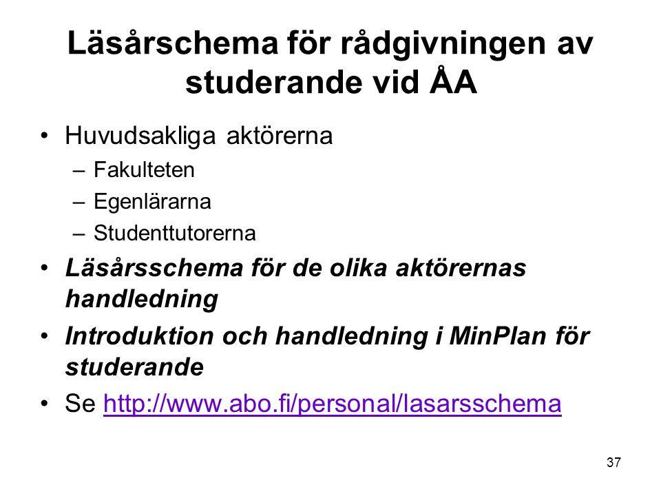 37 Läsårschema för rådgivningen av studerande vid ÅA Huvudsakliga aktörerna –Fakulteten –Egenlärarna –Studenttutorerna Läsårsschema för de olika aktör