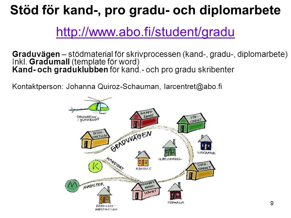 9 Stöd för kand-, pro gradu- och diplomarbete http://www.abo.fi/student/gradu http://www.abo.fi/student/gradu Graduvägen – stödmaterial för skrivproce