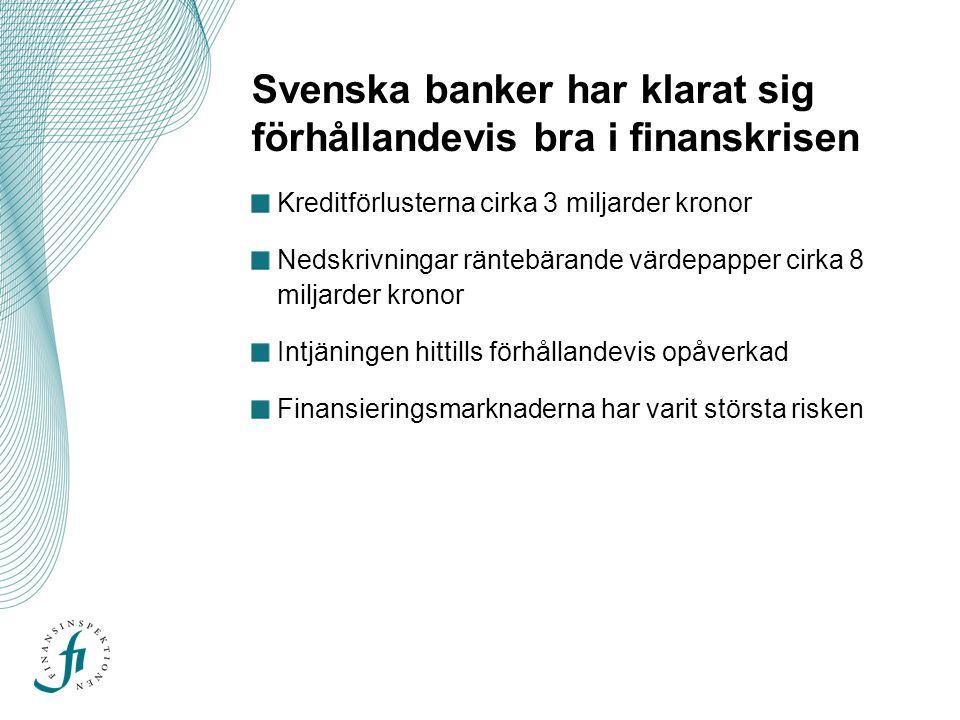 Svenska banker har klarat sig förhållandevis bra i finanskrisen Kreditförlusterna cirka 3 miljarder kronor Nedskrivningar räntebärande värdepapper cirka 8 miljarder kronor Intjäningen hittills förhållandevis opåverkad Finansieringsmarknaderna har varit största risken