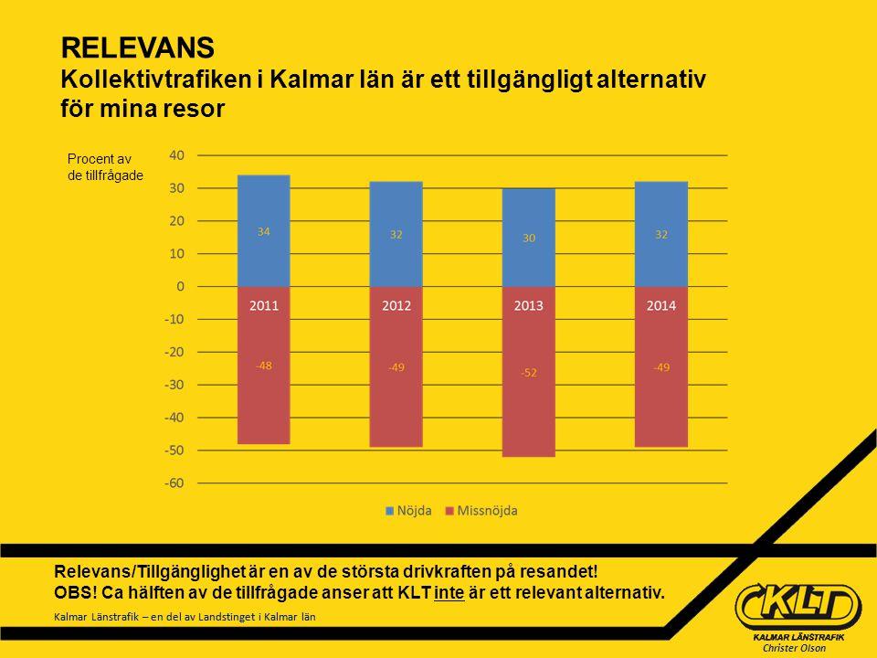 Christer Olson Kalmar Länstrafik – en del av Landstinget i Kalmar län RELEVANS Kollektivtrafiken i Kalmar län är ett tillgängligt alternativ för mina