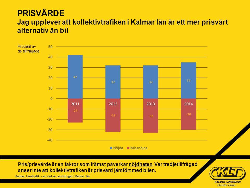 Christer Olson Kalmar Länstrafik – en del av Landstinget i Kalmar län PRISVÄRDE Jag upplever att kollektivtrafiken i Kalmar län är ett mer prisvärt al