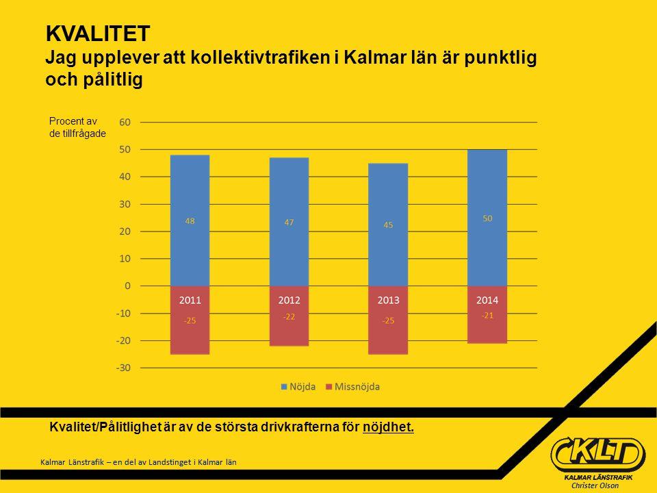 Christer Olson Kalmar Länstrafik – en del av Landstinget i Kalmar län KVALITET Jag upplever att kollektivtrafiken i Kalmar län är punktlig och pålitli