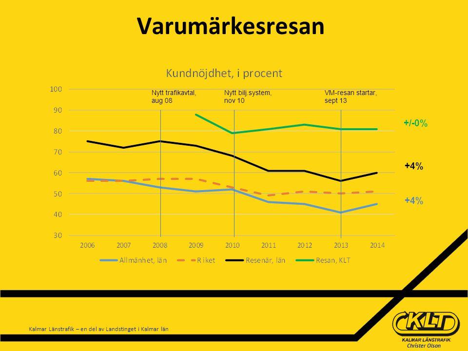 Christer Olson Kalmar Länstrafik – en del av Landstinget i Kalmar län Varumärkesresan Nytt trafikavtal, aug 08 Nytt bilj.system, nov 10 VM-resan start