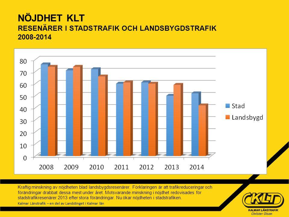 Christer Olson Kalmar Länstrafik – en del av Landstinget i Kalmar län NÖJDHET KLT RESENÄRER I STADSTRAFIK OCH LANDSBYGDSTRAFIK 2008-2014 Kraftig minsk
