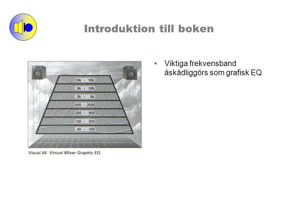 Introduktion till boken Viktiga frekvensband åskådliggörs som grafisk EQ