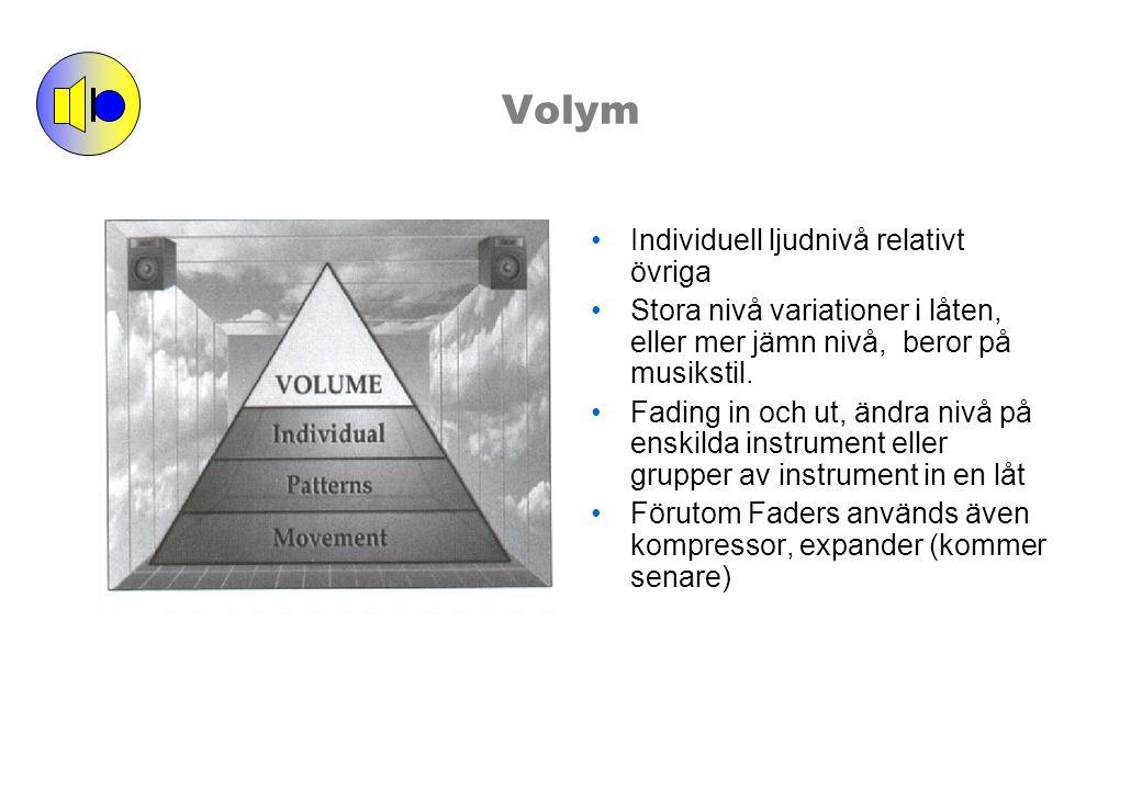 Volym Individuell ljudnivå relativt övriga Stora nivå variationer i låten, eller mer jämn nivå, beror på musikstil.
