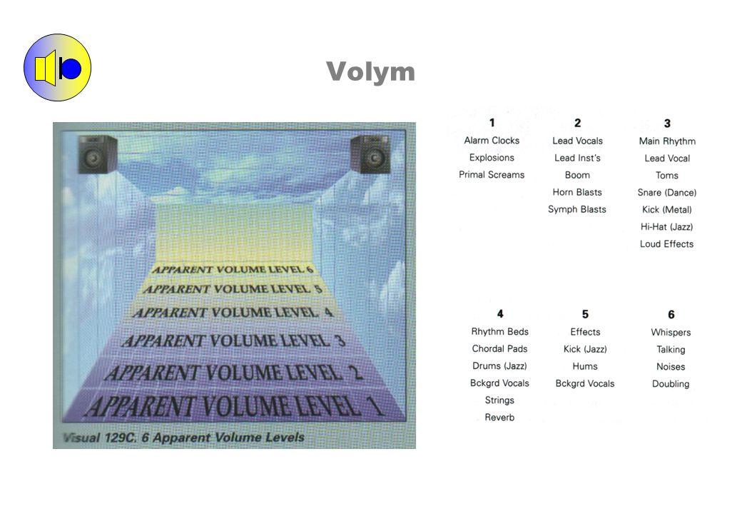 Volym