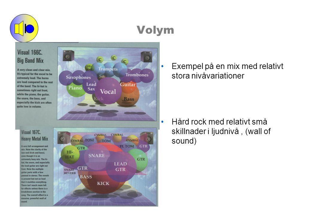 Volym Exempel på en mix med relativt stora nivåvariationer Hård rock med relativt små skillnader i ljudnivå, (wall of sound)