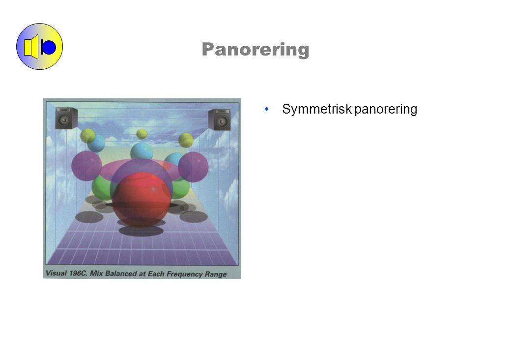 Panorering Symmetrisk panorering