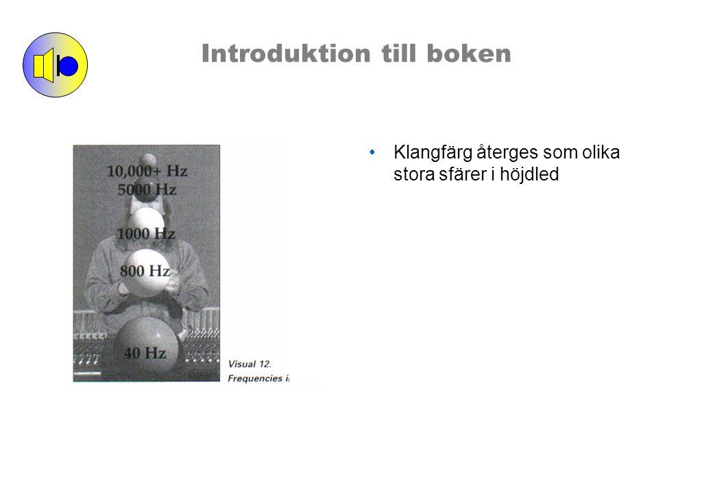 Introduktion till boken Klangfärg återges som olika stora sfärer i höjdled