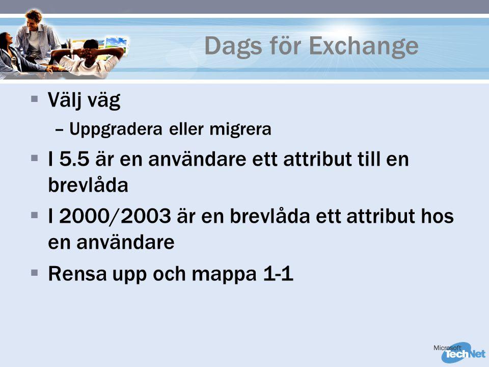 Dags för Exchange  Välj väg –Uppgradera eller migrera  I 5.5 är en användare ett attribut till en brevlåda  I 2000/2003 är en brevlåda ett attribut hos en användare  Rensa upp och mappa 1-1