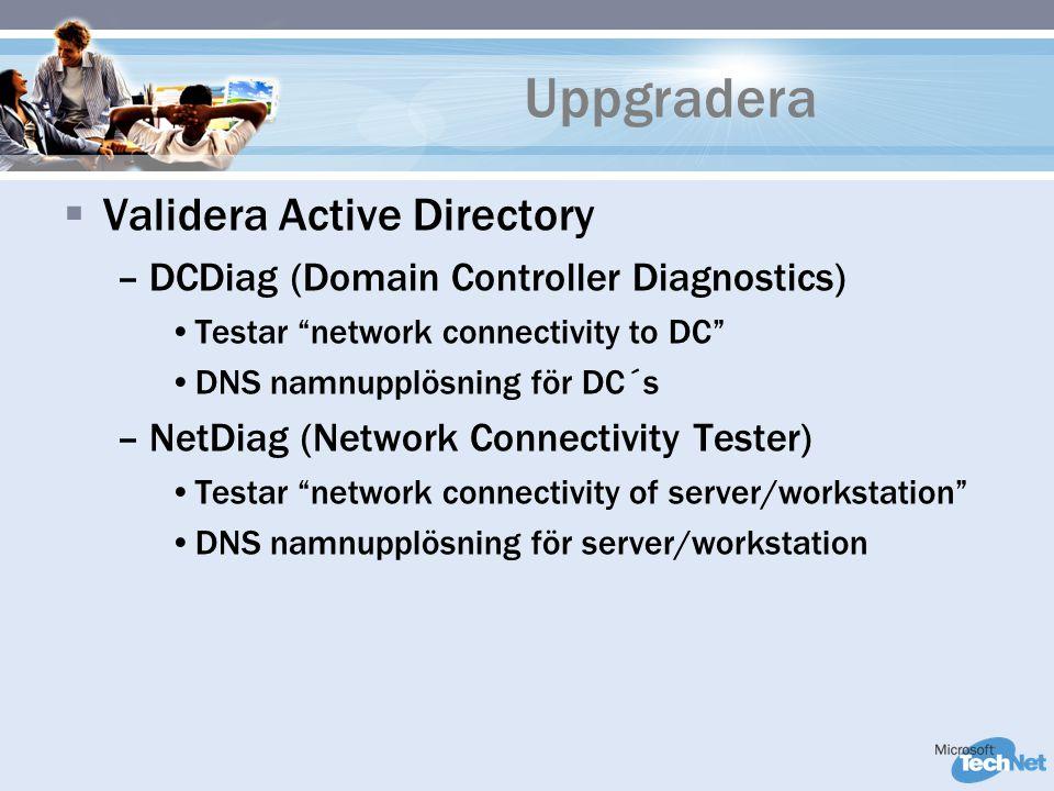 Uppgradera  Validera Active Directory –DCDiag (Domain Controller Diagnostics) Testar network connectivity to DC DNS namnupplösning för DC´s –NetDiag (Network Connectivity Tester) Testar network connectivity of server/workstation DNS namnupplösning för server/workstation