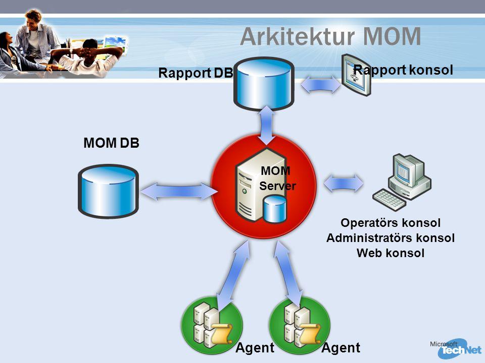 Arkitektur MOM Rapport DB Agent Operatörs konsol Administratörs konsol Web konsol MOM Server MOM DB Rapport konsol
