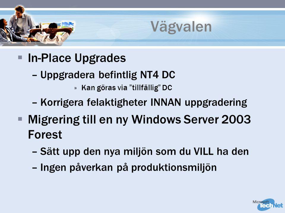 Vägvalen  In-Place Upgrades –Uppgradera befintlig NT4 DC »Kan göras via tillfällig DC –Korrigera felaktigheter INNAN uppgradering  Migrering till en ny Windows Server 2003 Forest –Sätt upp den nya miljön som du VILL ha den –Ingen påverkan på produktionsmiljön