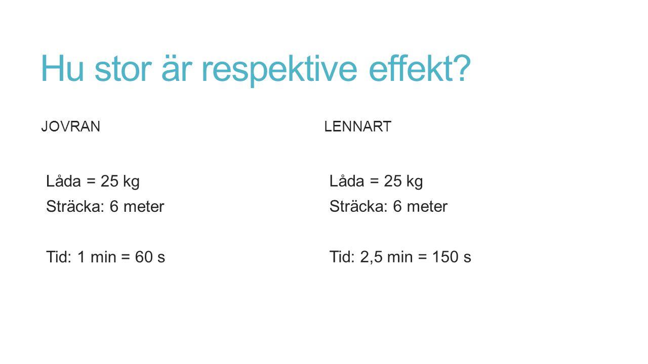 Hu stor är respektive effekt? JOVRAN Låda = 25 kg Sträcka: 6 meter Tid: 1 min = 60 s LENNART Låda = 25 kg Sträcka: 6 meter Tid: 2,5 min = 150 s