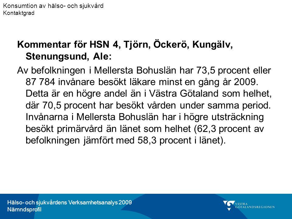 Hälso- och sjukvårdens Verksamhetsanalys 2009 Nämndsprofil Kommentar för HSN 4, Tjörn, Öckerö, Kungälv, Stenungsund, Ale: Av befolkningen i Mellersta Bohuslän har 73,5 procent eller 87 784 invånare besökt läkare minst en gång år 2009.