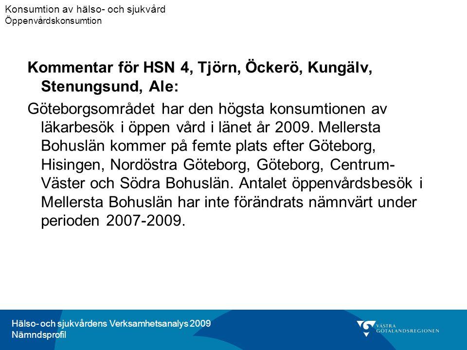 Hälso- och sjukvårdens Verksamhetsanalys 2009 Nämndsprofil Kommentar för HSN 4, Tjörn, Öckerö, Kungälv, Stenungsund, Ale: Göteborgsområdet har den högsta konsumtionen av läkarbesök i öppen vård i länet år 2009.