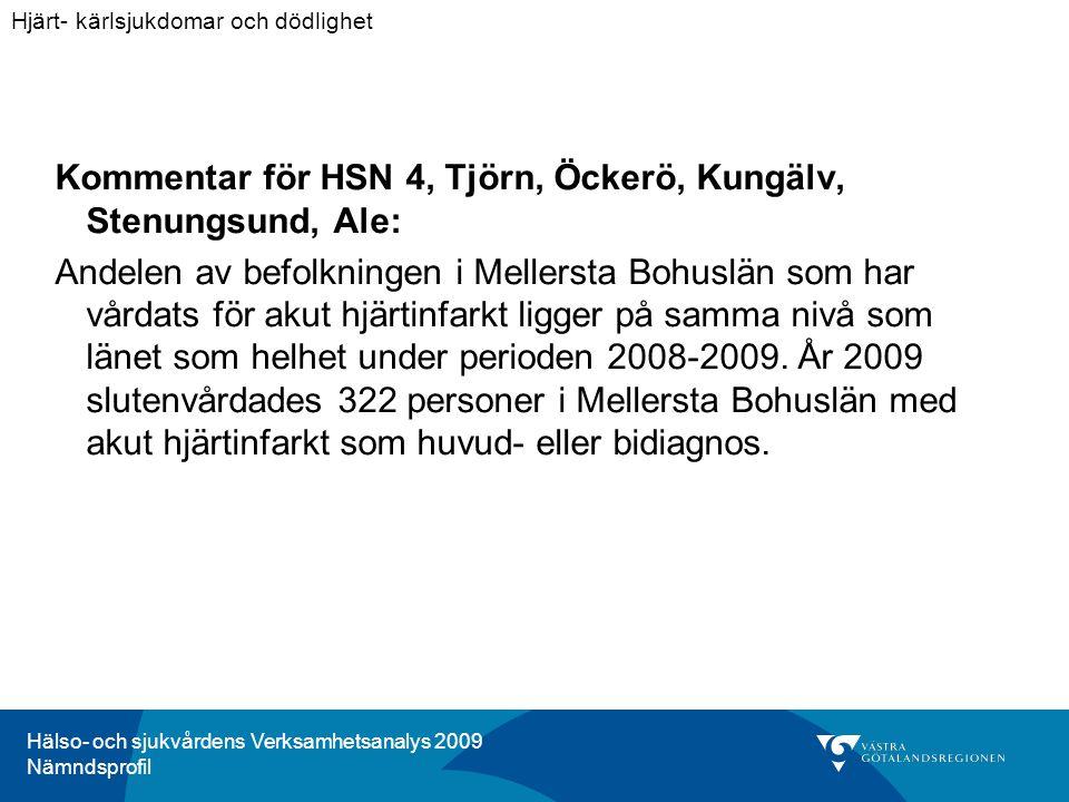 Hälso- och sjukvårdens Verksamhetsanalys 2009 Nämndsprofil Kommentar för HSN 4, Tjörn, Öckerö, Kungälv, Stenungsund, Ale: Andelen av befolkningen i Mellersta Bohuslän som har vårdats för akut hjärtinfarkt ligger på samma nivå som länet som helhet under perioden 2008-2009.