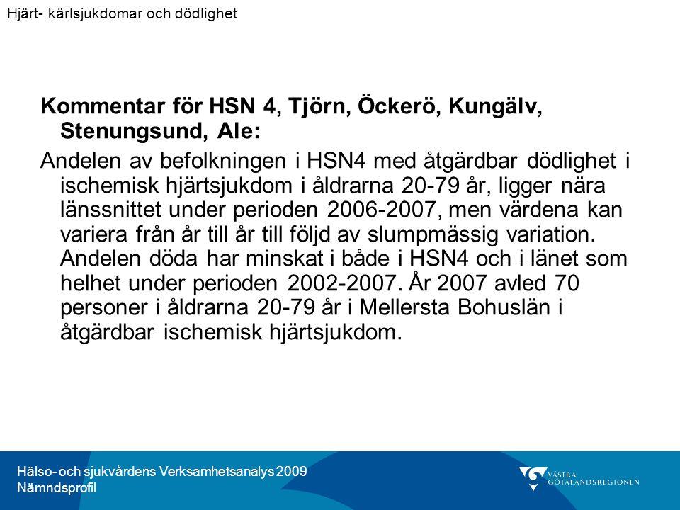 Hälso- och sjukvårdens Verksamhetsanalys 2009 Nämndsprofil Kommentar för HSN 4, Tjörn, Öckerö, Kungälv, Stenungsund, Ale: Andelen av befolkningen i HSN4 med åtgärdbar dödlighet i ischemisk hjärtsjukdom i åldrarna 20-79 år, ligger nära länssnittet under perioden 2006-2007, men värdena kan variera från år till år till följd av slumpmässig variation.