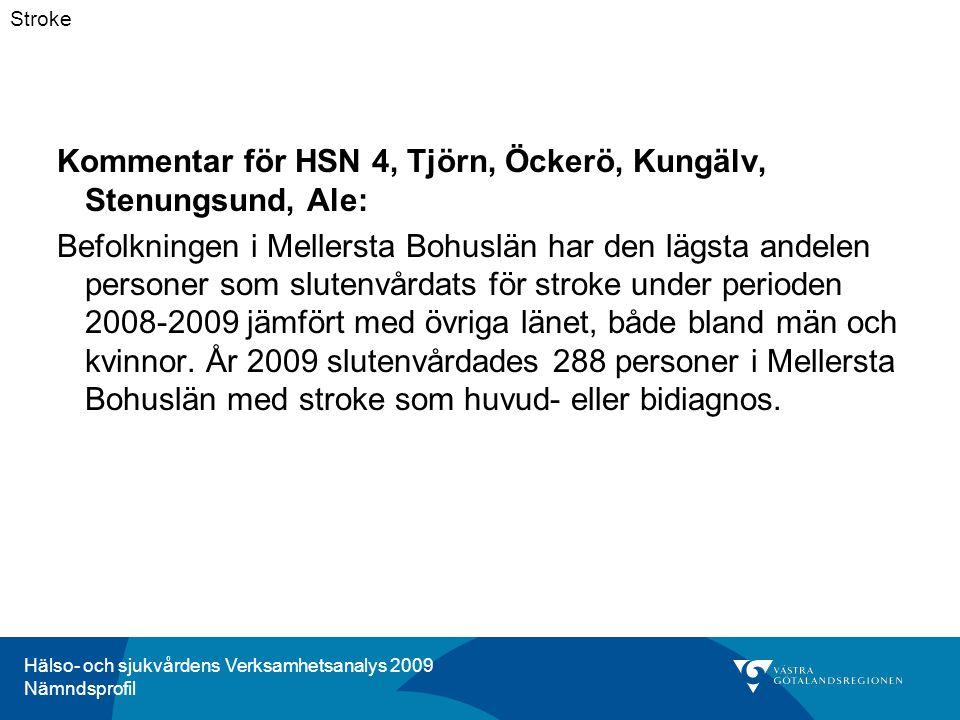 Hälso- och sjukvårdens Verksamhetsanalys 2009 Nämndsprofil Kommentar för HSN 4, Tjörn, Öckerö, Kungälv, Stenungsund, Ale: Befolkningen i Mellersta Bohuslän har den lägsta andelen personer som slutenvårdats för stroke under perioden 2008-2009 jämfört med övriga länet, både bland män och kvinnor.