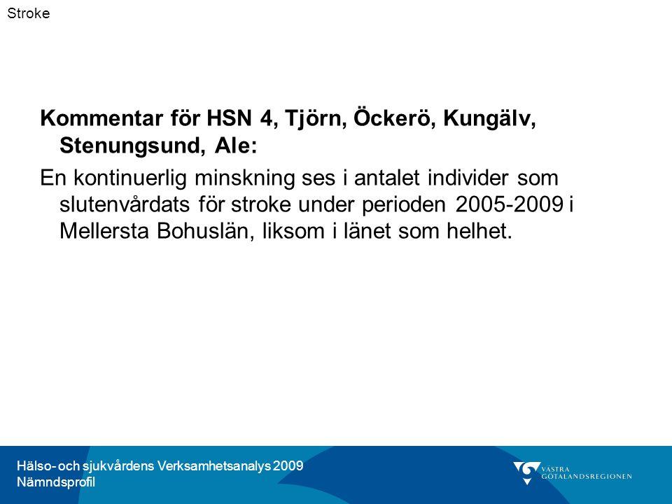 Hälso- och sjukvårdens Verksamhetsanalys 2009 Nämndsprofil Kommentar för HSN 4, Tjörn, Öckerö, Kungälv, Stenungsund, Ale: En kontinuerlig minskning se